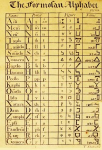 Formozjański alfabet